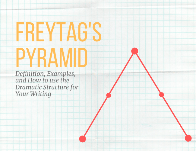 Freytag S Pyramid Definition Examples And How To Use This Dramatic Structure In Your Writing